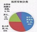 【独家·景气度】34.5%!机床工具业景气度指数权威发布